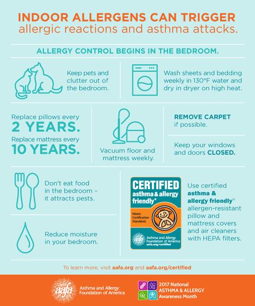 indoor-allergen-social-v2-AAFA