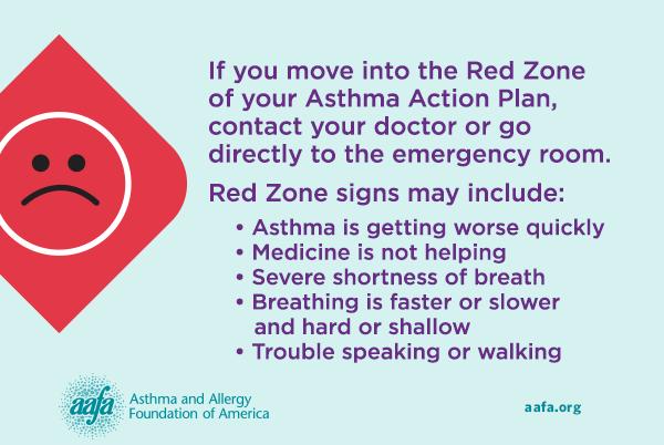 asthma peak week get help right away if you have emergency asthma symptoms
