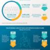 asthma-disparities-impact-of-ACA-infographic-full