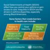 social-determinants-of-health-IG-3