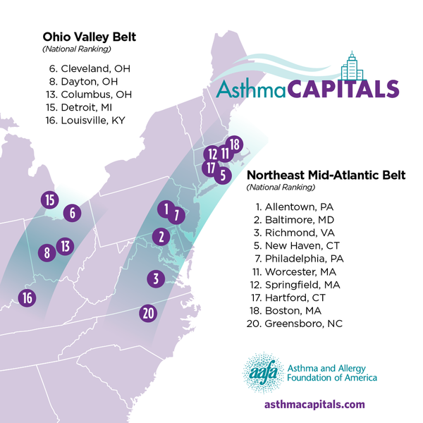 asthma-belts-graphic-2021-sm
