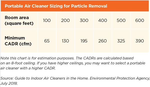 air-cleaner-sizing-chart