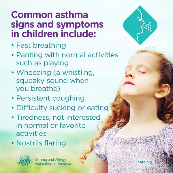 Common asthma symptoms in children
