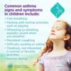 Common asthma symptoms in children: Common asthma symptoms in children