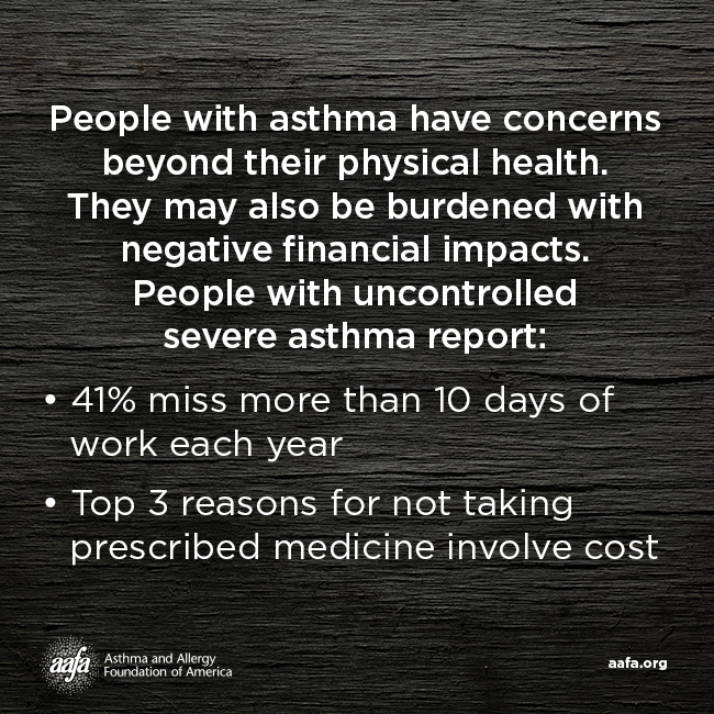 More Than Asthma: Financial Impact