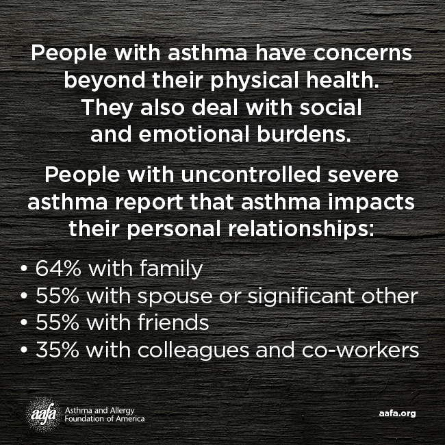 More Than Asthma: Relationships