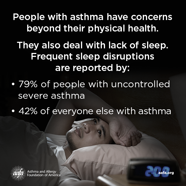 Asthma Can Affect Your Sleep