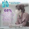 My Life With Asthma: Asthma Prevents Living the Life I Want