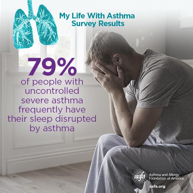 My Life With Asthma: Disrupted Sleep