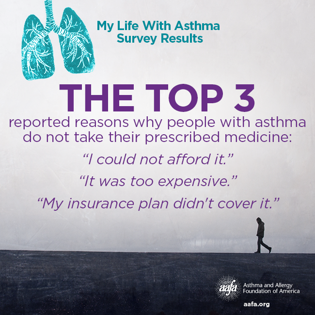 My Life With Asthma: Why People Don't Take Their Medicine