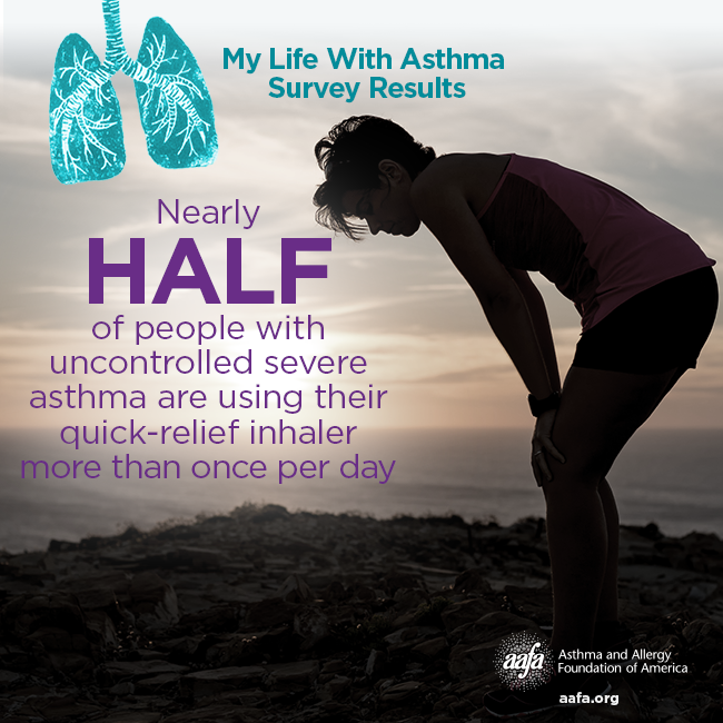 My Life With Asthma: Quick Relief Inhalers