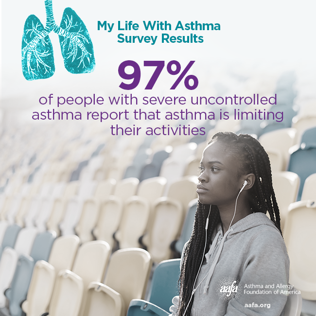 My Life With Asthma: Limiting Activities