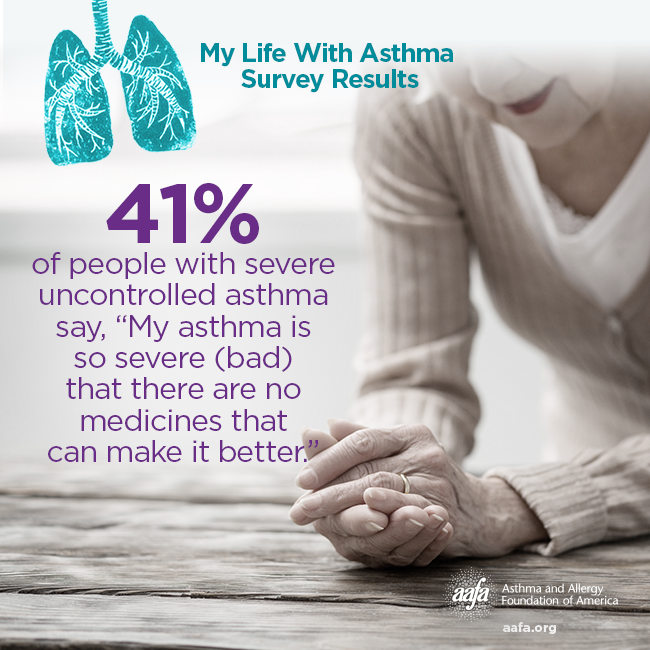 My Life With Asthma: No Medicines That Work