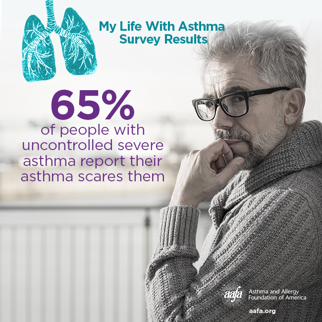 My Life With Asthma: My Asthma Scares Me