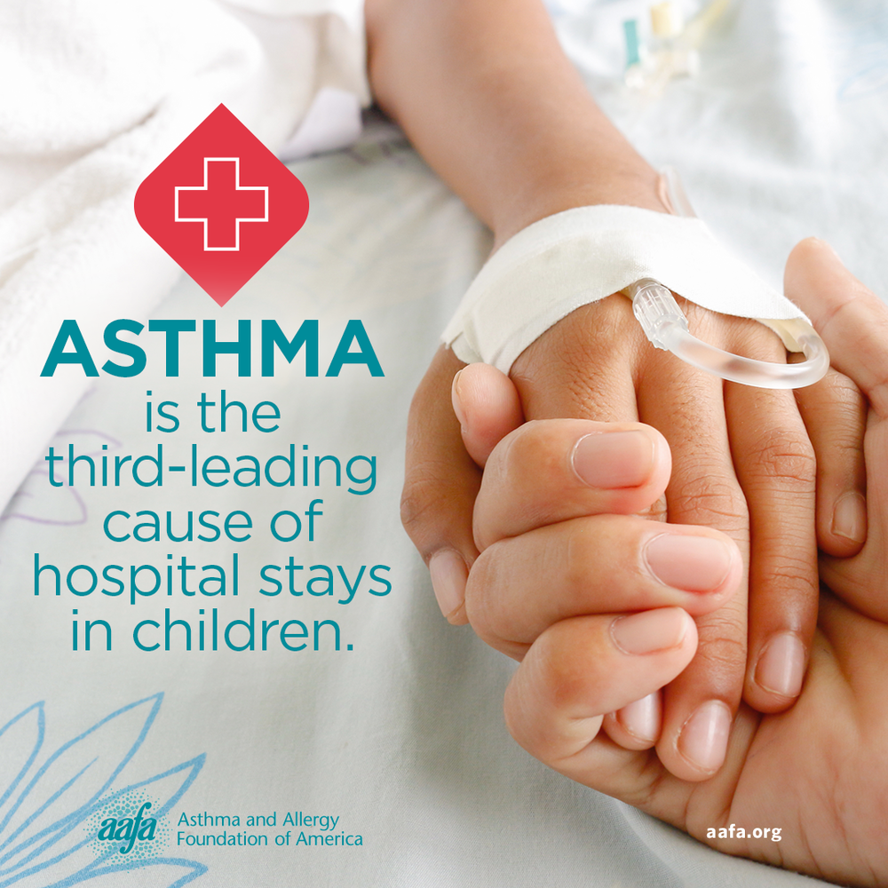 Asthma Education: Asthma is the Third-Leading Cause of Hospital Stays in Children