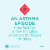 Asthma Education: An Asthma Episode Can Last for Minutes, Hours or Days