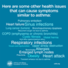 Asthma Education: Other Health Conditions With Symptoms Similar to Asthma