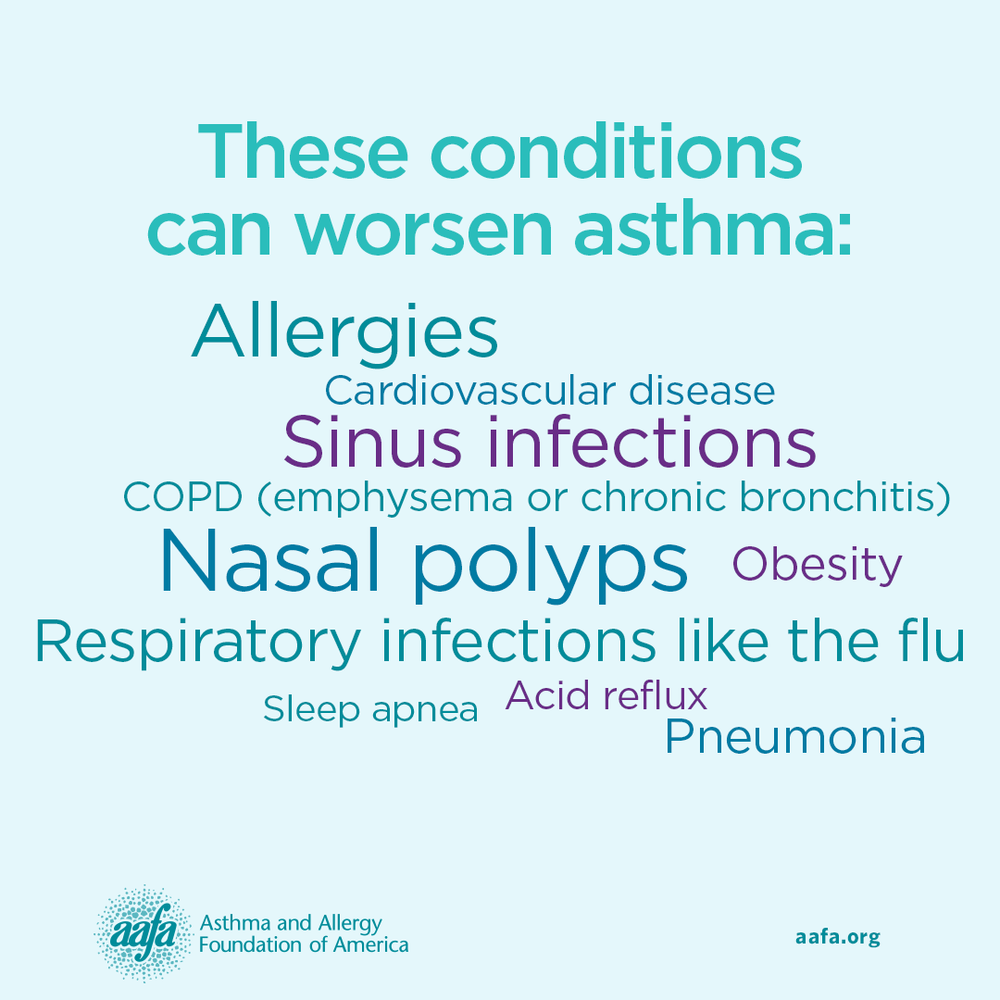 Asthma Education: Conditions that Can Worsen Asthma