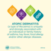 Eczema Education: Association With Other Diseases